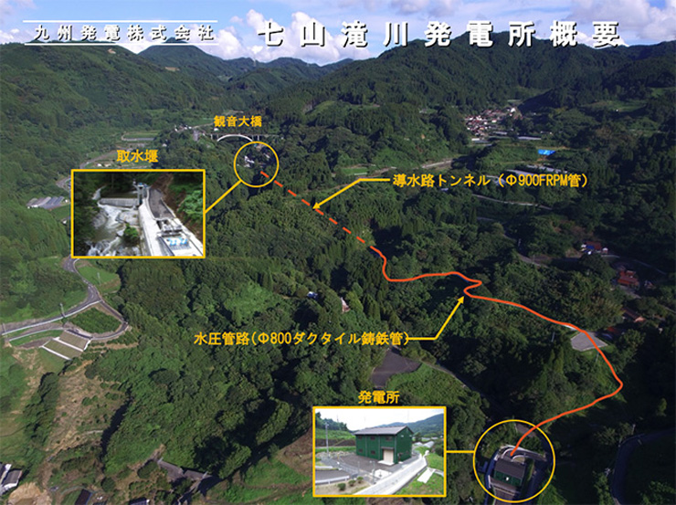6号機 七山滝川発電所